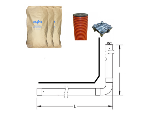 Комплект электролитического заземления горизонтальный 3 метра | Серия PTS