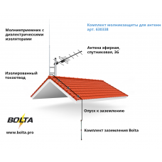 Как заземлить антенну: заземление антенны