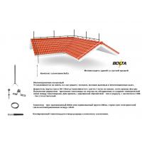 Комплект громоотвода Zarnica | Длина конька от 10 до 15м